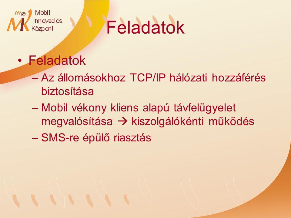 Feladatok –Az állomásokhoz TCP/IP hálózati hozzáférés biztosítása –Mobil vékony kliens alapú távfelügyelet megvalósítása  kiszolgálókénti működés –SMS-re épülő riasztás