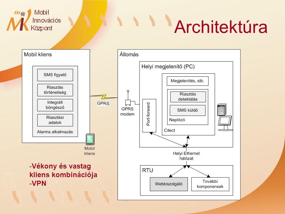 Architektúra -Vékony és vastag kliens kombinációja -VPN