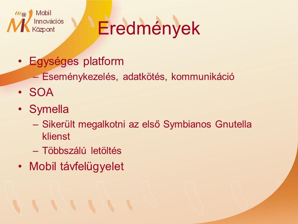 Eredmények Egységes platform –Eseménykezelés, adatkötés, kommunikáció SOA Symella –Sikerült megalkotni az első Symbianos Gnutella klienst –Többszálú letöltés Mobil távfelügyelet