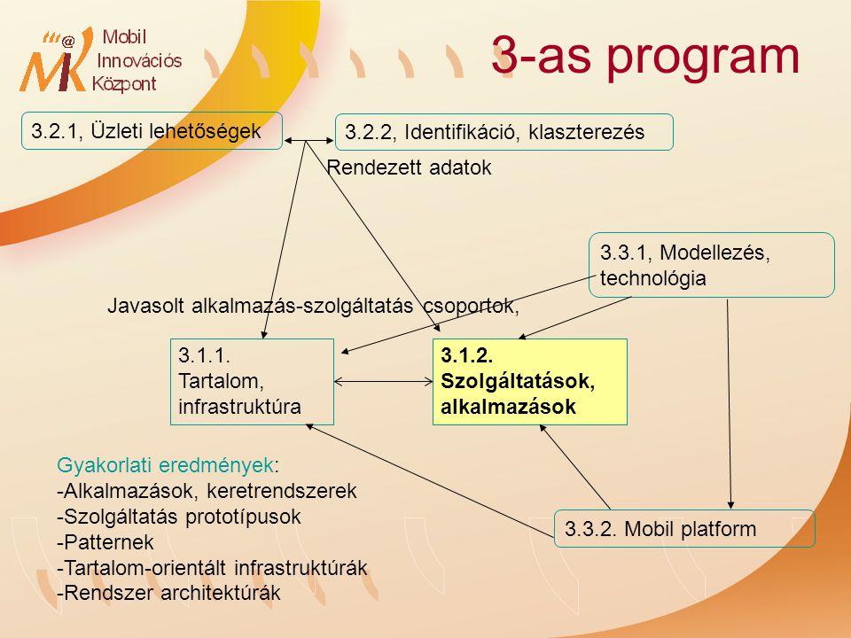 3-as program 3.2.1, Üzleti lehetőségek Rendezett adatok 3.2.2, Identifikáció, klaszterezés 3.1.2.