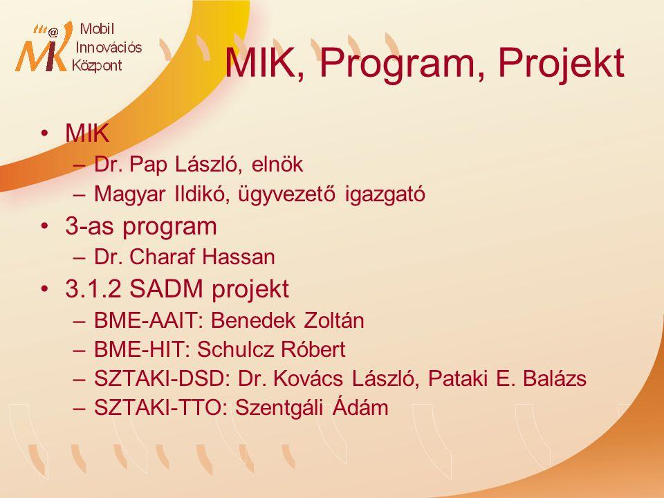 MIK, Program, Projekt MIK –Dr.