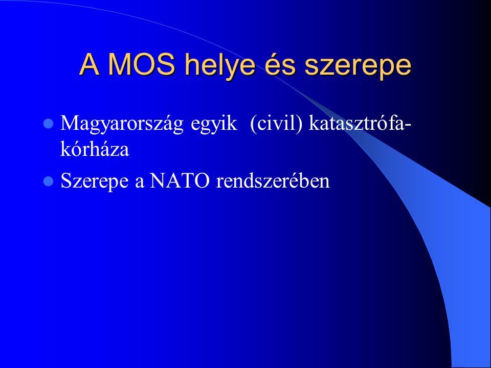 A MOS helye és szerepe Magyarország egyik (civil) katasztrófa- kórháza Szerepe a NATO rendszerében