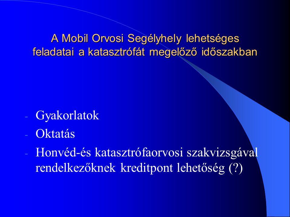A Mobil Orvosi Segélyhely lehetséges feladatai a katasztrófát megelőző időszakban - Gyakorlatok - Oktatás - Honvéd-és katasztrófaorvosi szakvizsgával rendelkezőknek kreditpont lehetőség (?)