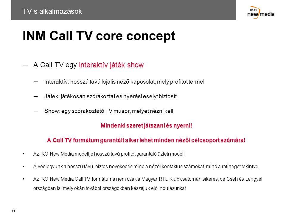 11 INM Call TV core concept interaktív játék show ─A Call TV egy interaktív játék show ─Interaktív: hosszú távú lojális néző kapcsolat, mely profitot