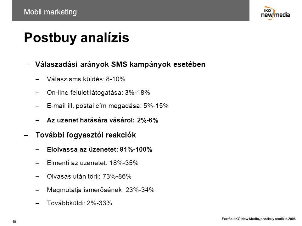 19 Postbuy analízis –Válaszadási arányok SMS kampányok esetében –Válasz sms küldés: 8-10% –On-line felület látogatása: 3%-18% –E-mail ill. postai cím