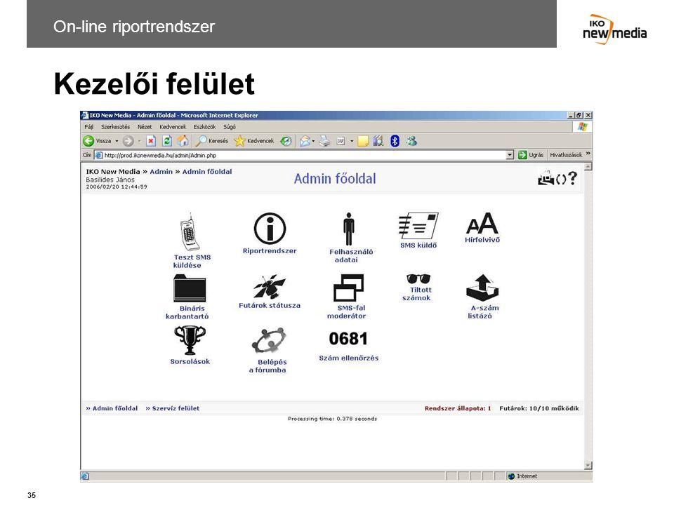 35 Kezelői felület On-line riportrendszer