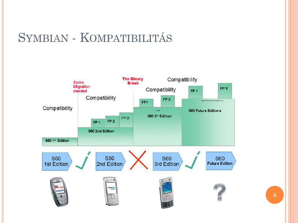 S YMBIAN - K OMPATIBILITÁS 5