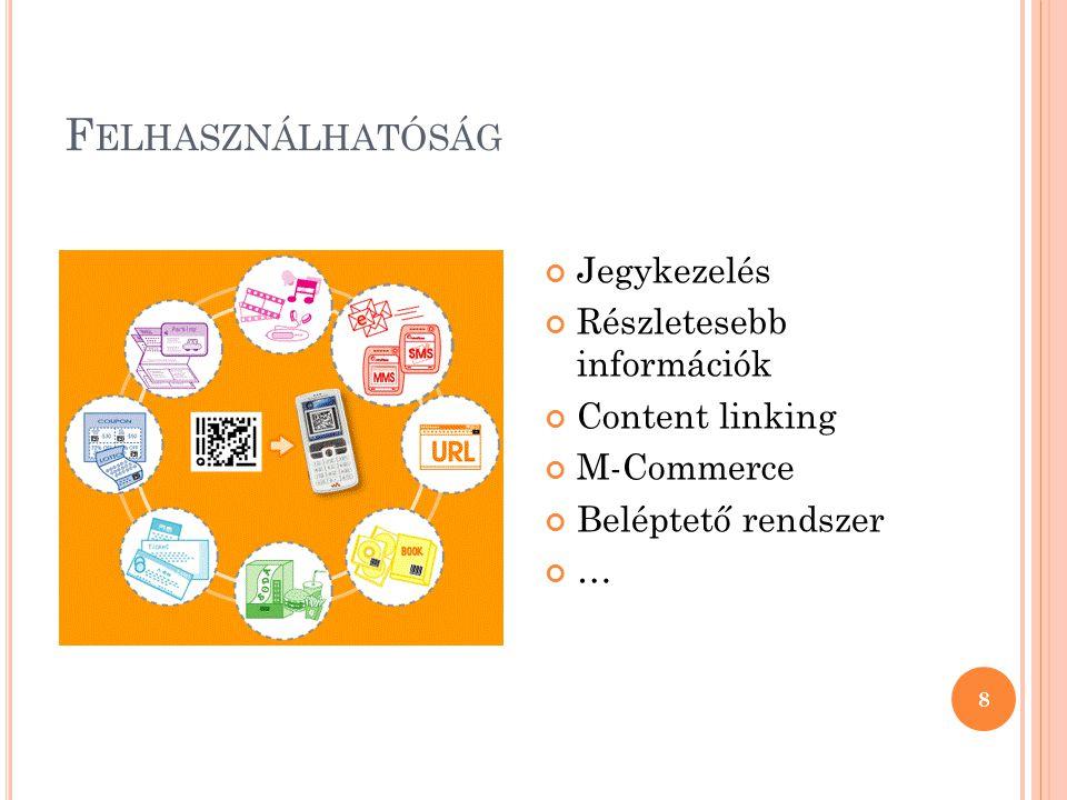 F ELHASZNÁLHATÓSÁG Jegykezelés Részletesebb információk Content linking M-Commerce Beléptető rendszer … 8