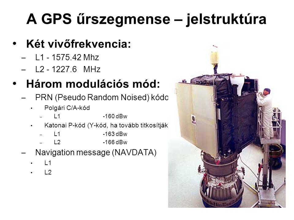 A GPS űrszegmense – jelstruktúra Két vivőfrekvencia: – L1 - 1575.42 Mhz – L2 - 1227.6 MHz Három modulációs mód: – PRN (Pseudo Random Noised) kódok Pol