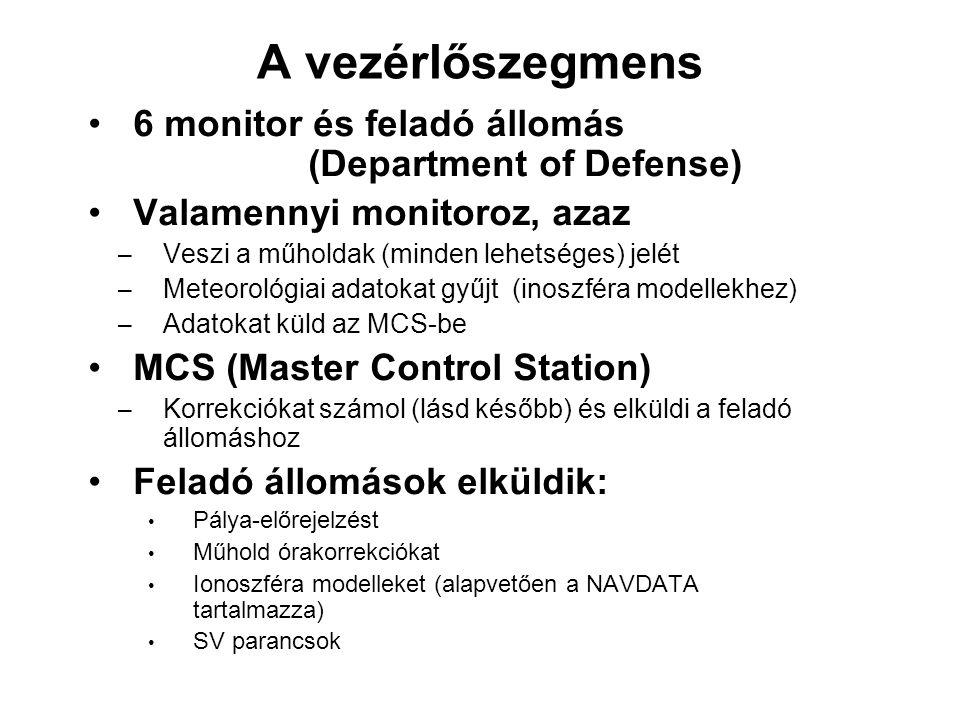 A vezérlőszegmens 6 monitor és feladó állomás (Department of Defense) Valamennyi monitoroz, azaz – Veszi a műholdak (minden lehetséges) jelét – Meteor