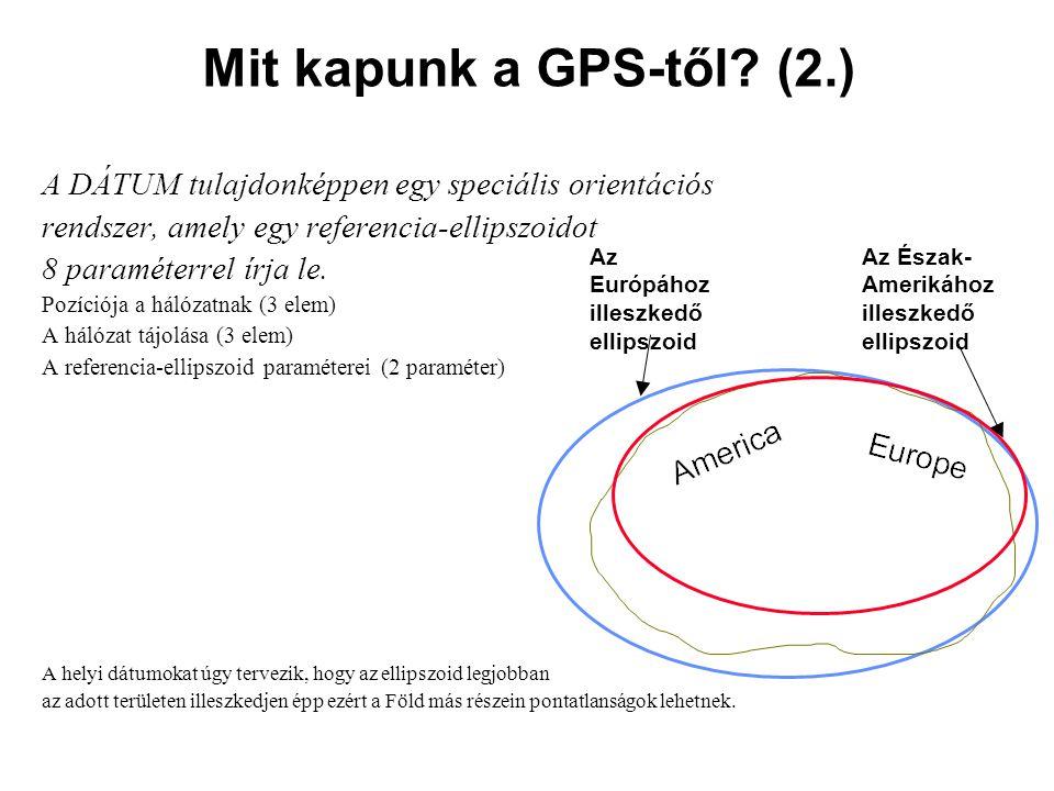 Mit kapunk a GPS-től? (2.) A DÁTUM tulajdonképpen egy speciális orientációs rendszer, amely egy referencia-ellipszoidot 8 paraméterrel írja le. Pozíci