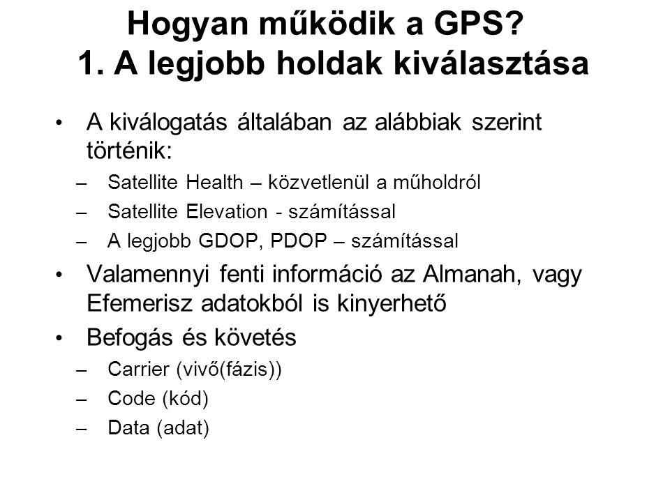 Hogyan működik a GPS? 1. A legjobb holdak kiválasztása A kiválogatás általában az alábbiak szerint történik: – Satellite Health – közvetlenül a műhold
