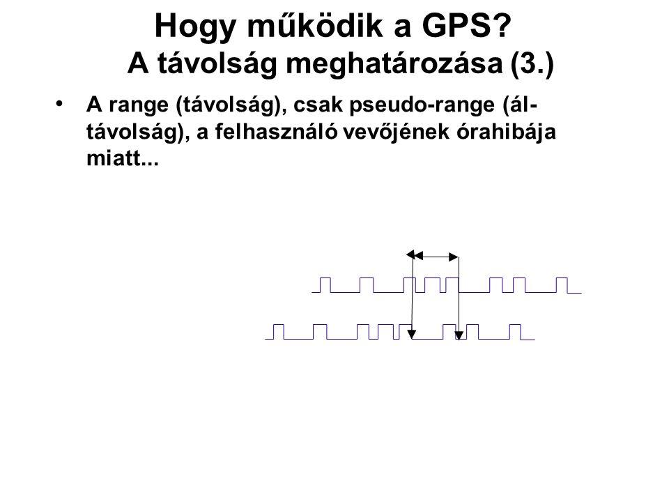 Hogy működik a GPS? A távolság meghatározása (3.) A range (távolság), csak pseudo-range (ál- távolság), a felhasználó vevőjének órahibája miatt...