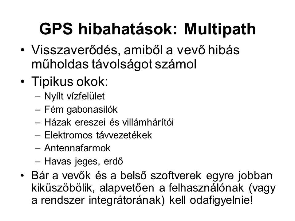GPS hibahatások: Multipath Visszaverődés, amiből a vevő hibás műholdas távolságot számol Tipikus okok: –Nyílt vízfelület –Fém gabonasilók –Házak eresz
