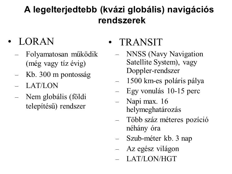 A legelterjedtebb (kvázi globális) navigációs rendszerek LORAN – Folyamatosan működik (még vagy tíz évig) – Kb. 300 m pontosság – LAT/LON – Nem globál