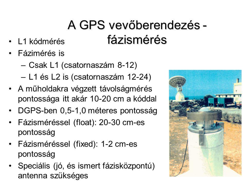 A GPS vevőberendezés - fázismérés L1 kódmérés Fázimérés is –Csak L1 (csatornaszám 8-12) –L1 és L2 is (csatornaszám 12-24) A műholdakra végzett távolsá