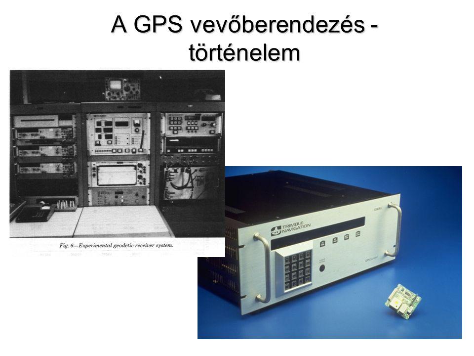 A GPS vevőberendezés - történelem