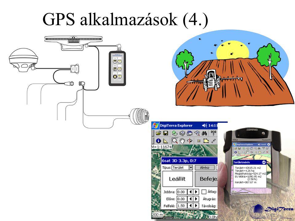 GPS alkalmazások (4.)