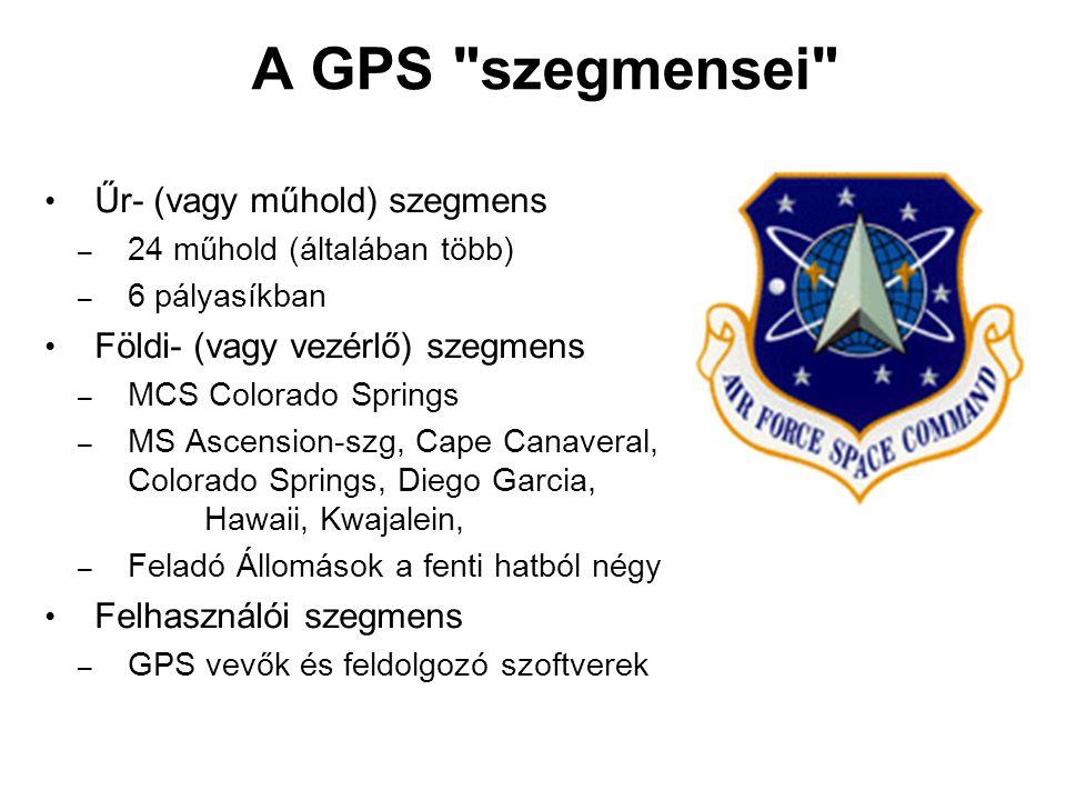 A GPS űrszegmense – pályára állítás