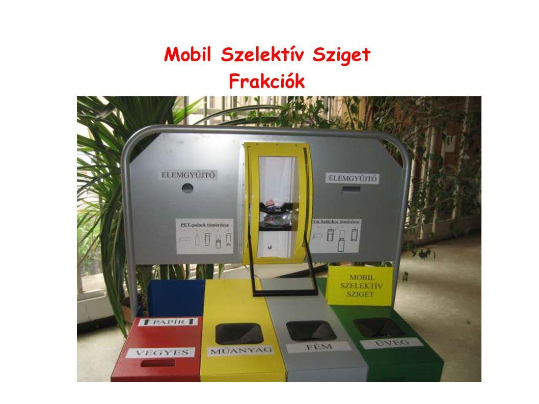 Mobil Szelektív Sziget Frakciók