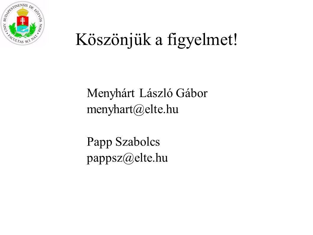 Köszönjük a figyelmet! Menyhárt László Gábor menyhart@elte.hu Papp Szabolcs pappsz@elte.hu