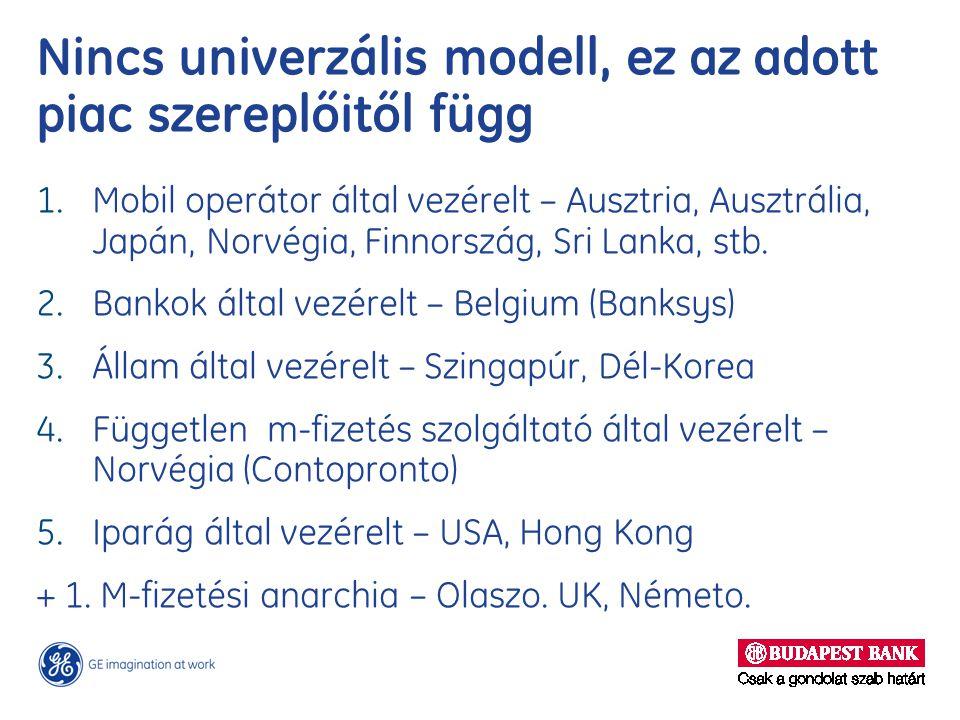 Nincs univerzális modell, ez az adott piac szereplőitől függ 1. Mobil operátor által vezérelt – Ausztria, Ausztrália, Japán, Norvégia, Finnország, Sri