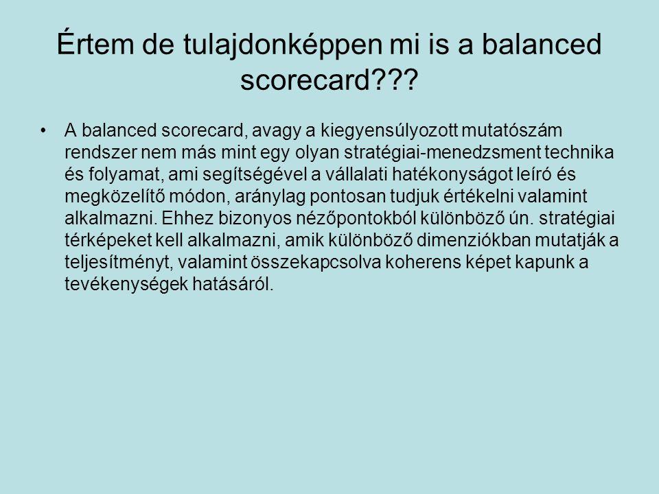 Értem de tulajdonképpen mi is a balanced scorecard .