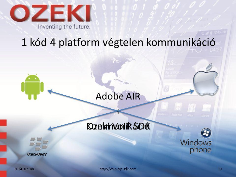 1 kód 4 platform végtelen kommunikáció Adobe AIR + Kommunikáció 2014.