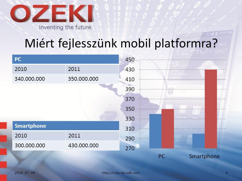Miért fejlesszünk mobil platformra. PC 20102011 340.000.000350.000.000 2014.