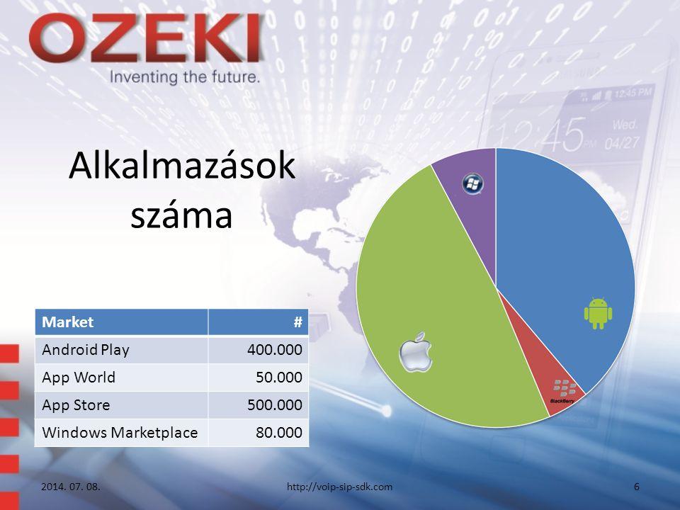Alkalmazások száma 2014. 07.
