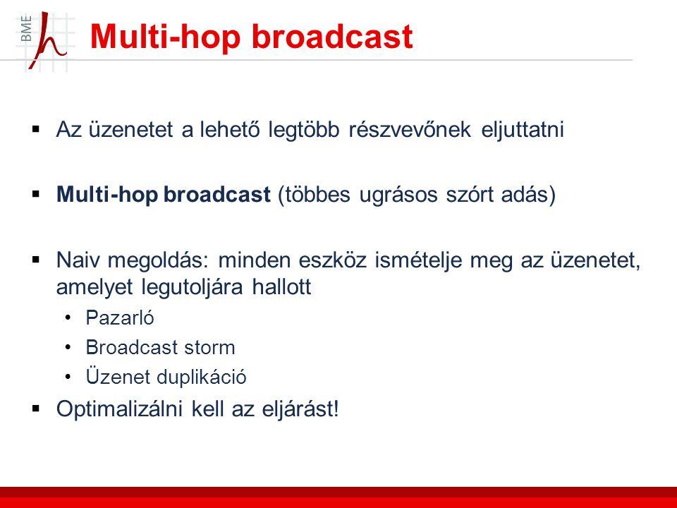 Multi-hop broadcast  Az üzenetet a lehető legtöbb részvevőnek eljuttatni  Multi-hop broadcast (többes ugrásos szórt adás)  Naiv megoldás: minden eszköz ismételje meg az üzenetet, amelyet legutoljára hallott Pazarló Broadcast storm Üzenet duplikáció  Optimalizálni kell az eljárást!