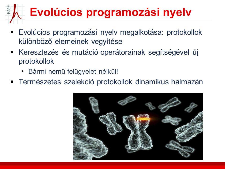 Evolúcios programozási nyelv  Evolúcios programozási nyelv megalkotása: protokollok különböző elemeinek vegyítése  Keresztezés és mutáció operátorainak segítségével új protokollok Bármi nemű felügyelet nélkül.