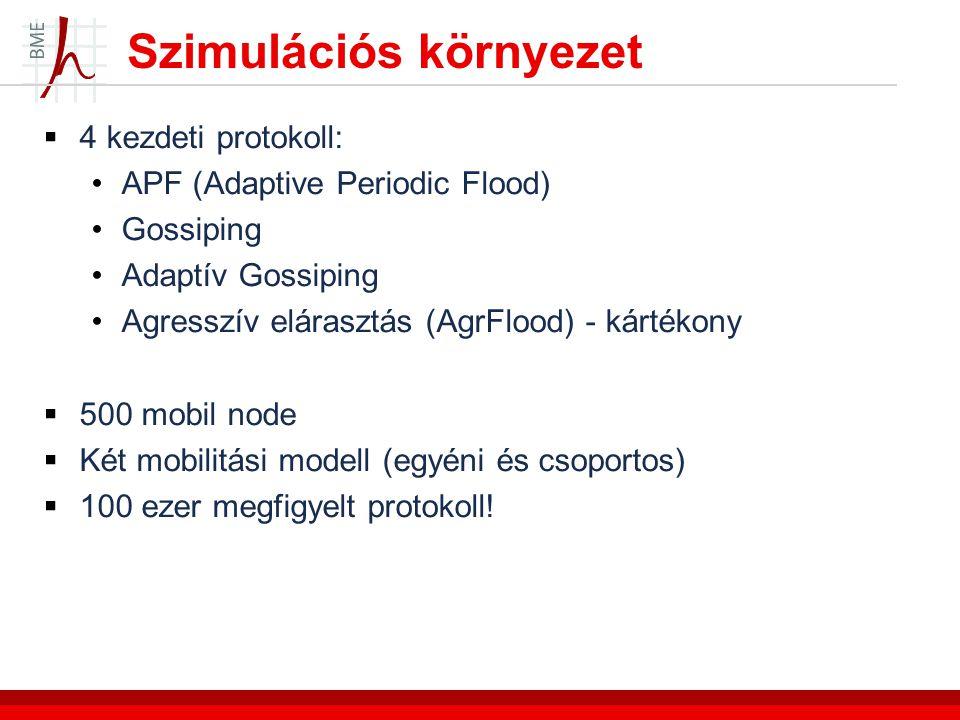 Szimulációs környezet  4 kezdeti protokoll: APF (Adaptive Periodic Flood) Gossiping Adaptív Gossiping Agresszív elárasztás (AgrFlood) - kártékony  500 mobil node  Két mobilitási modell (egyéni és csoportos)  100 ezer megfigyelt protokoll!