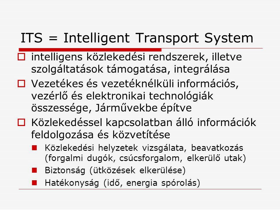 ITS = Intelligent Transport System  intelligens közlekedési rendszerek, illetve szolgáltatások támogatása, integrálása  Vezetékes és vezetéknélküli információs, vezérlő és elektronikai technológiák összessége, Járművekbe építve  Közlekedéssel kapcsolatban álló információk feldolgozása és közvetítése Közlekedési helyzetek vizsgálata, beavatkozás (forgalmi dugók, csúcsforgalom, elkerülő utak) Biztonság (ütközések elkerülése) Hatékonyság (idő, energia spórolás)