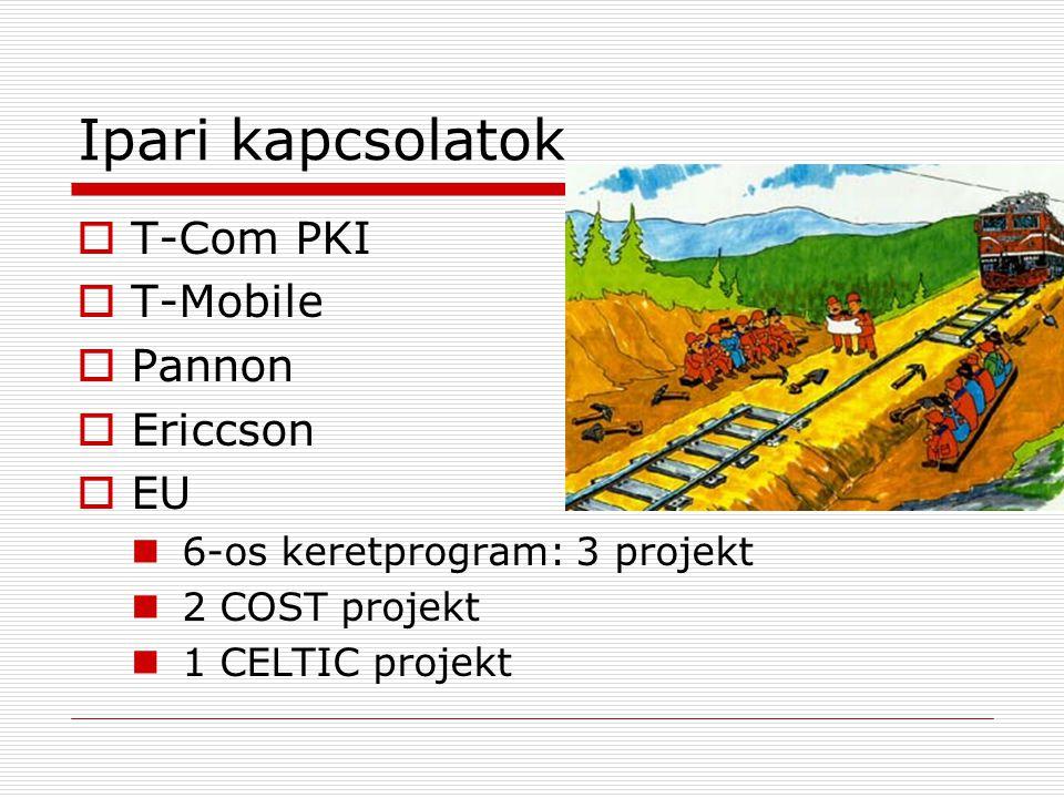 Ipari kapcsolatok  T-Com PKI  T-Mobile  Pannon  Ericcson  EU 6-os keretprogram: 3 projekt 2 COST projekt 1 CELTIC projekt
