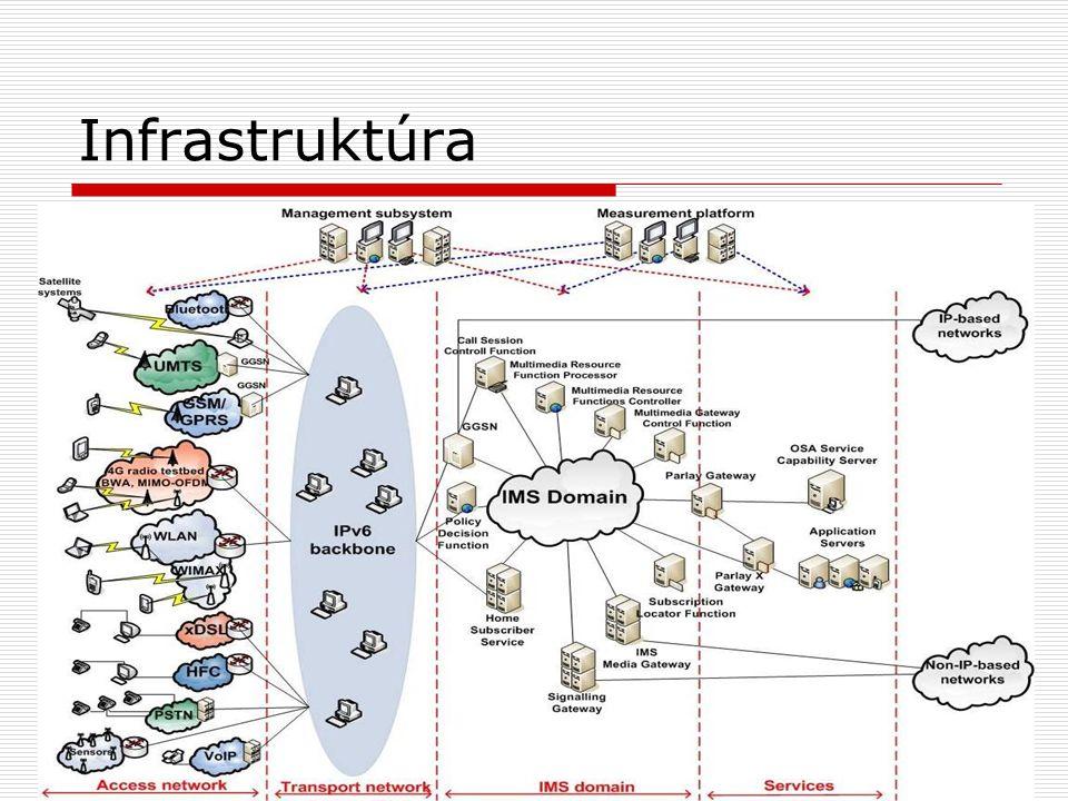 A megvalósított rendszer bemutatása  A cél  Továbbítandó adat típusok  Mobil hálózatok  Döntésfüggvény  Megoldási modell  A rendszer elemei  Összefoglalás