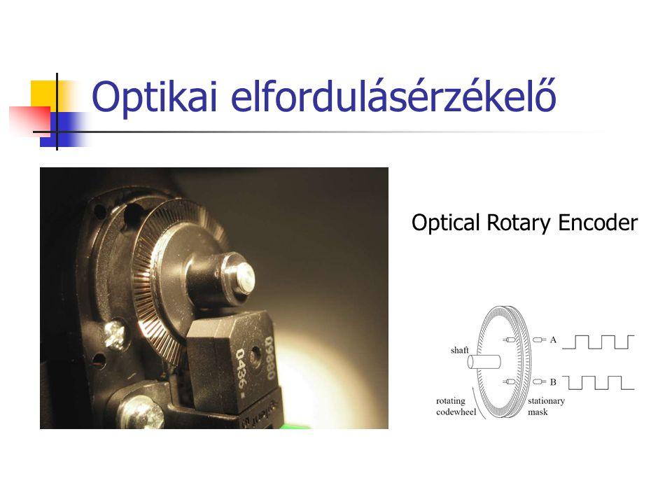 Optikai elfordulásérzékelő Optical Rotary Encoder