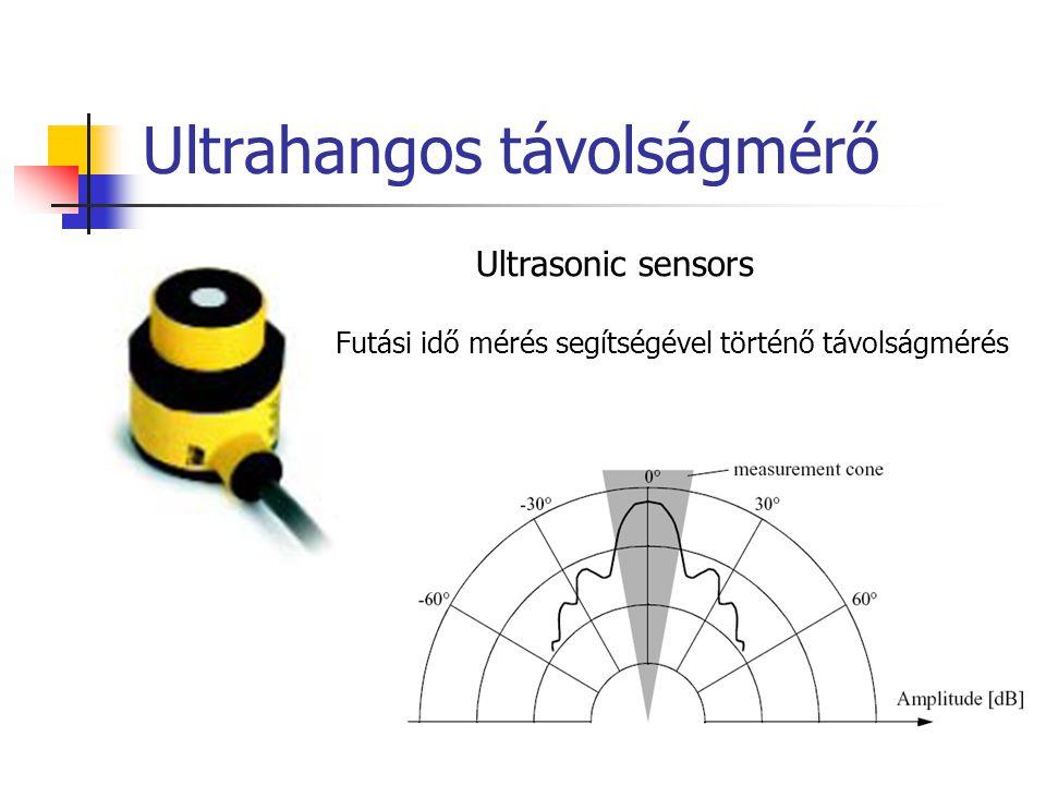 Ultrahangos távolságmérő Ultrasonic sensors Futási idő mérés segítségével történő távolságmérés
