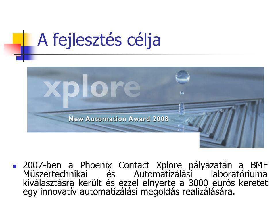 A fejlesztés célja 2007-ben a Phoenix Contact Xplore pályázatán a BMF Műszertechnikai és Automatizálási laboratóriuma kiválasztásra került és ezzel el