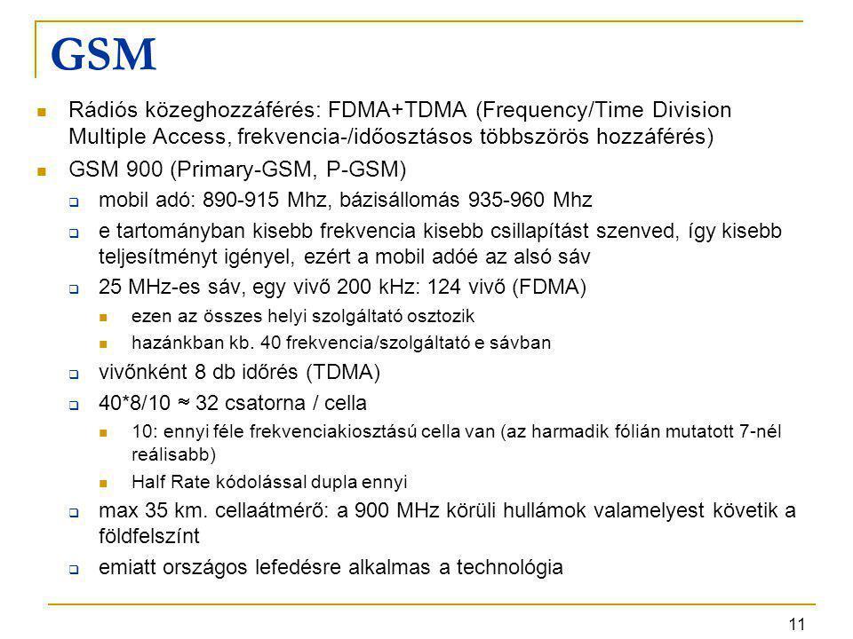 11 GSM Rádiós közeghozzáférés: FDMA+TDMA (Frequency/Time Division Multiple Access, frekvencia-/időosztásos többszörös hozzáférés) GSM 900 (Primary-GSM