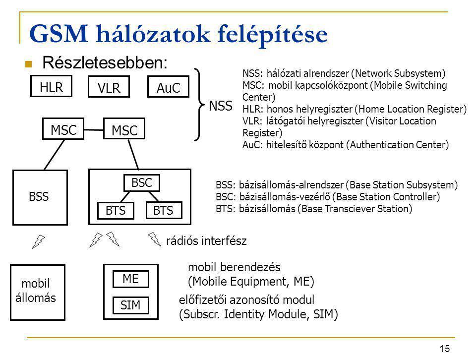 15 GSM hálózatok felépítése MSC BSS: bázisállomás-alrendszer (Base Station Subsystem) BSC: bázisállomás-vezérlő (Base Station Controller) BTS: bázisál