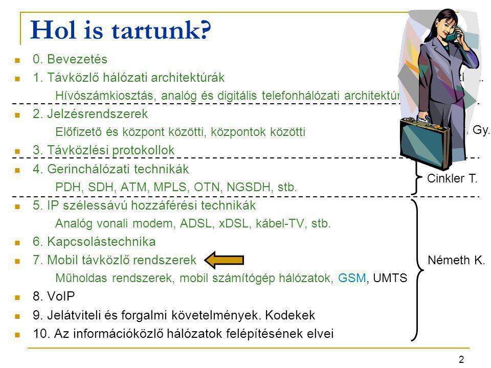 2 Hol is tartunk? 0. Bevezetés 1. Távközlő hálózati architektúrák Hívószámkiosztás, analóg és digitális telefonhálózati architektúra 2. Jelzésrendszer