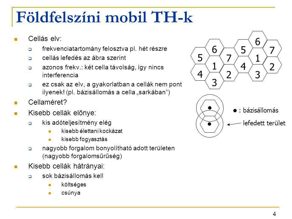 4 1 2 3 6 7 5 4 1 2 3 6 7 5 4 Cellás elv:  frekvenciatartomány felosztva pl. hét részre  cellás lefedés az ábra szerint  azonos frekv.: két cella t