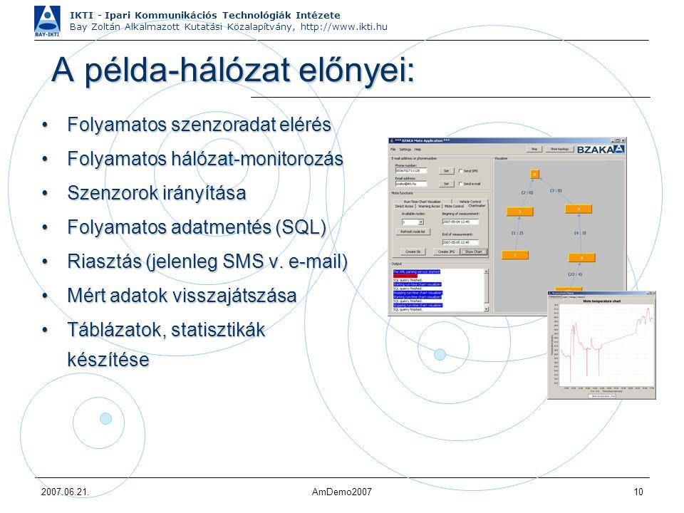 IKTI - Ipari Kommunikációs Technológiák Intézete Bay Zoltán Alkalmazott Kutatási Közalapítvány, http://www.ikti.hu 2007.06.21.AmDemo200710 A példa-hál