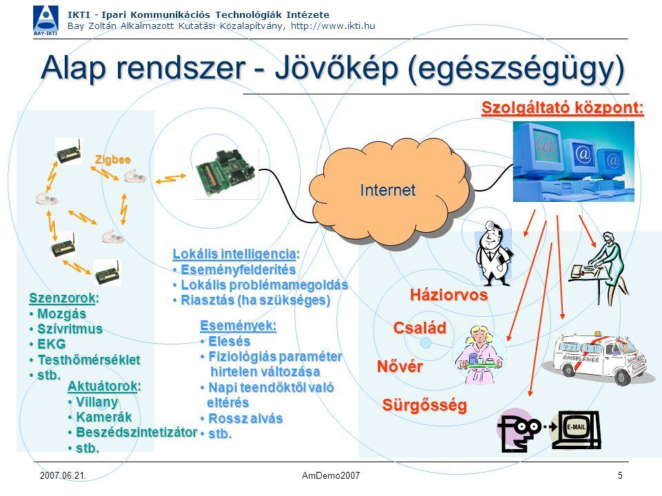 IKTI - Ipari Kommunikációs Technológiák Intézete Bay Zoltán Alkalmazott Kutatási Közalapítvány, http://www.ikti.hu 2007.06.21.AmDemo20076 További alkalmazások szenzorhálózatokra Környezet-megfigyelés: precíziós mezőgazdaság, nemzeti parkok Intelligens épületek: biztonság, vezérlés, raktározás, nyomkövetés Építéstechnika: adatgyűjtés, riasztás stb.