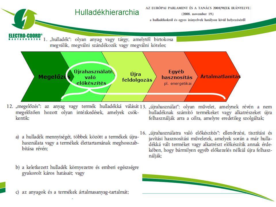 Hulladékhierarchia Megelőzés Újrahasználatra való előkészítés Újra feldolgozás Egyéb hasznosítás pl.