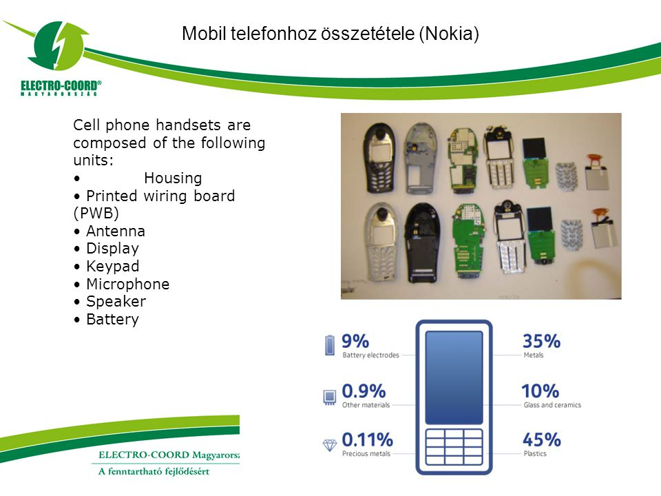 Mobil telefonhoz összetétele (Nokia) Cell phone handsets are composed of the following units: Housing Printed wiring board (PWB) Antenna Display Keypad Microphone Speaker Battery