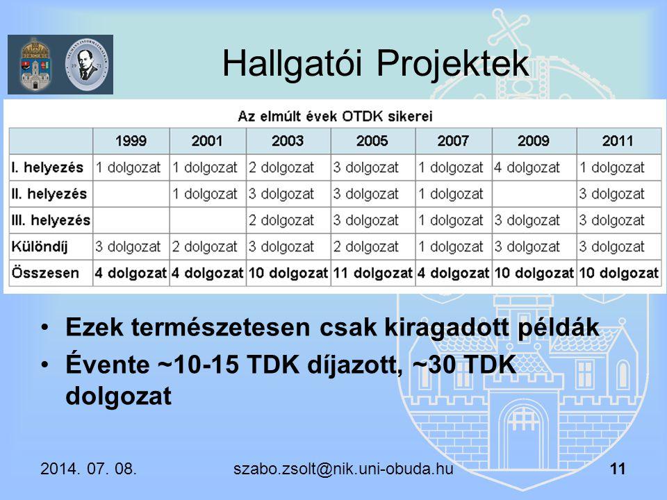 Hallgatói Projektek 2014. 07. 08. szabo.zsolt@nik.uni-obuda.hu Ezek természetesen csak kiragadott példák Évente ~10-15 TDK díjazott, ~30 TDK dolgozat