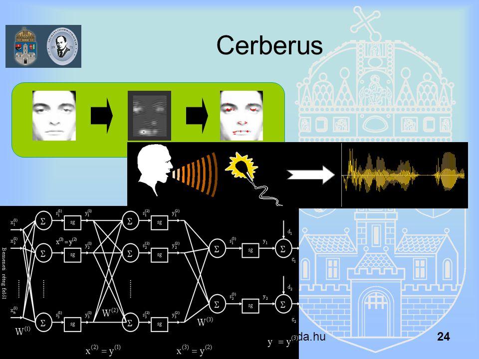 Cerberus 2014. 07. 08. szabo.zsolt@nik.uni-obuda.hu 24
