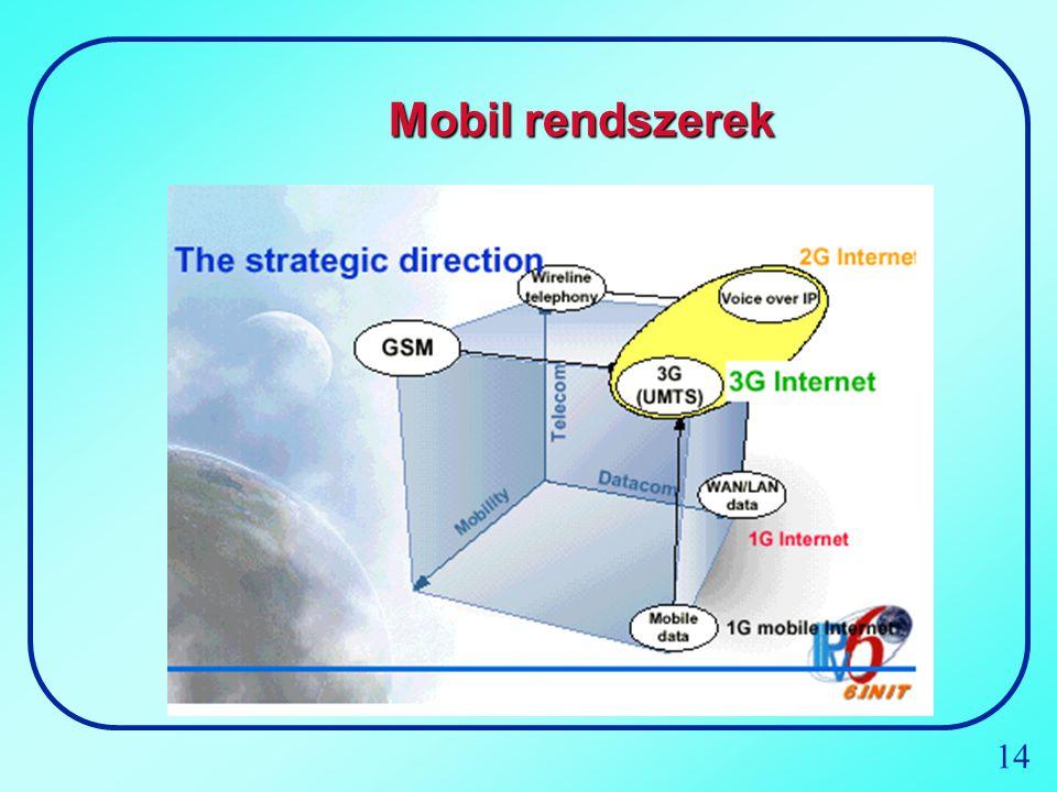14 Mobil rendszerek